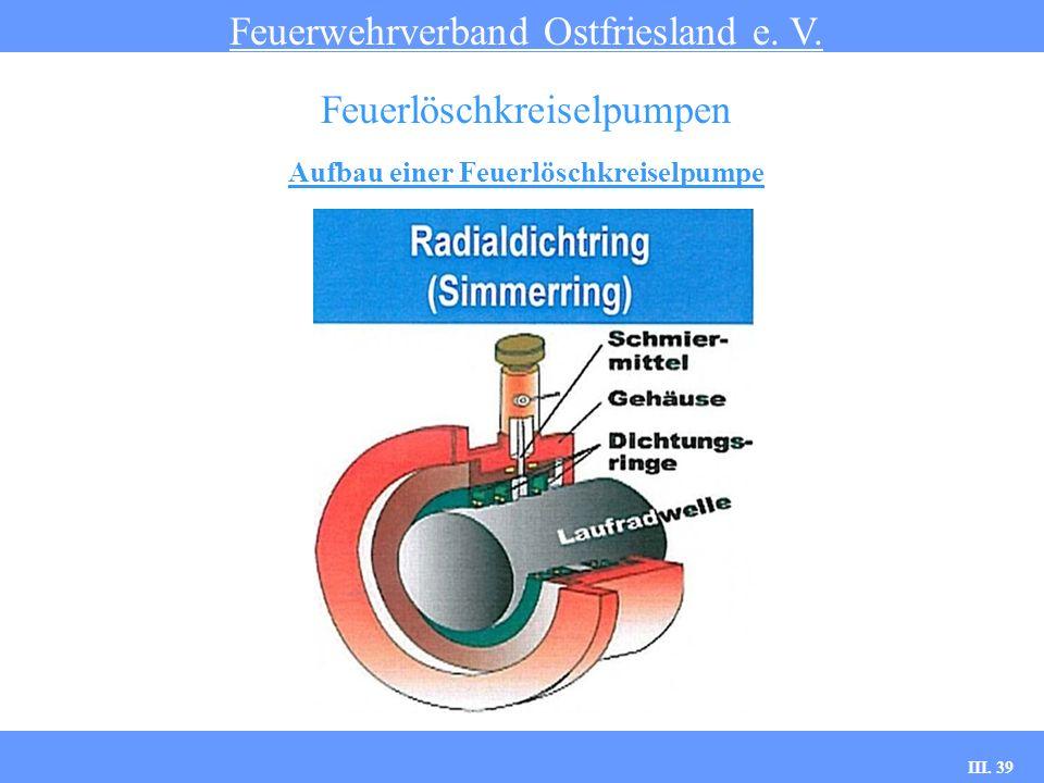 III. 39 Aufbau einer Feuerlöschkreiselpumpe Feuerwehrverband Ostfriesland e. V. Feuerlöschkreiselpumpen