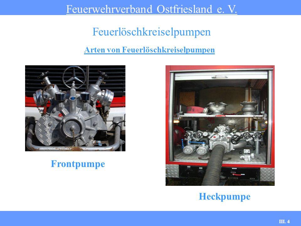 III. 4 Arten von Feuerlöschkreiselpumpen Feuerwehrverband Ostfriesland e. V. Feuerlöschkreiselpumpen Frontpumpe Heckpumpe