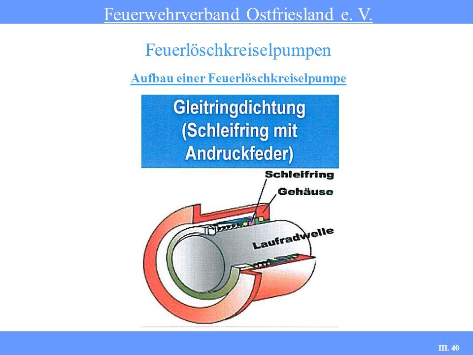 III. 40 Aufbau einer Feuerlöschkreiselpumpe Feuerwehrverband Ostfriesland e. V. Feuerlöschkreiselpumpen