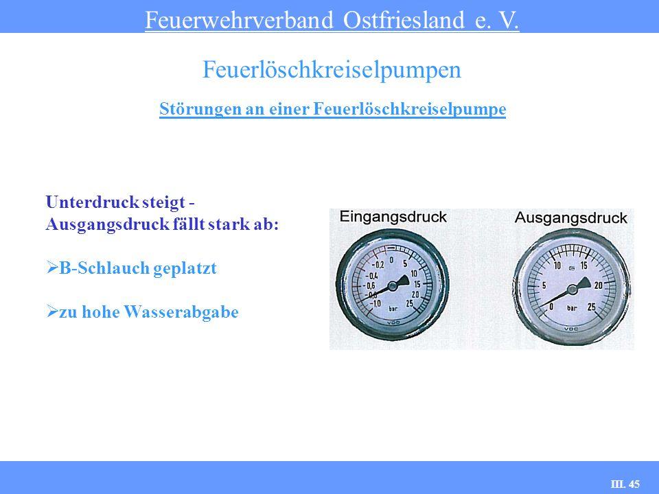 III. 45 Störungen an einer Feuerlöschkreiselpumpe Feuerwehrverband Ostfriesland e. V. Feuerlöschkreiselpumpen Unterdruck steigt - Ausgangsdruck fällt
