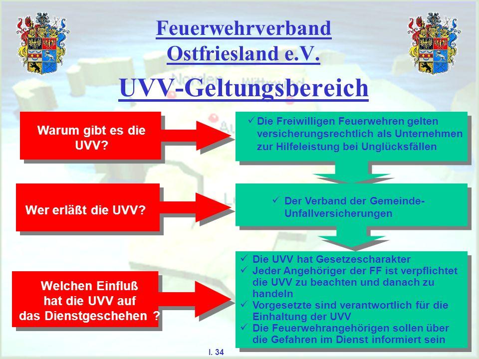 Feuerwehrverband Ostfriesland e.V. UVV-Geltungsbereich Die UVV hat Gesetzescharakter Jeder Angehöriger der FF ist verpflichtet die UVV zu beachten und