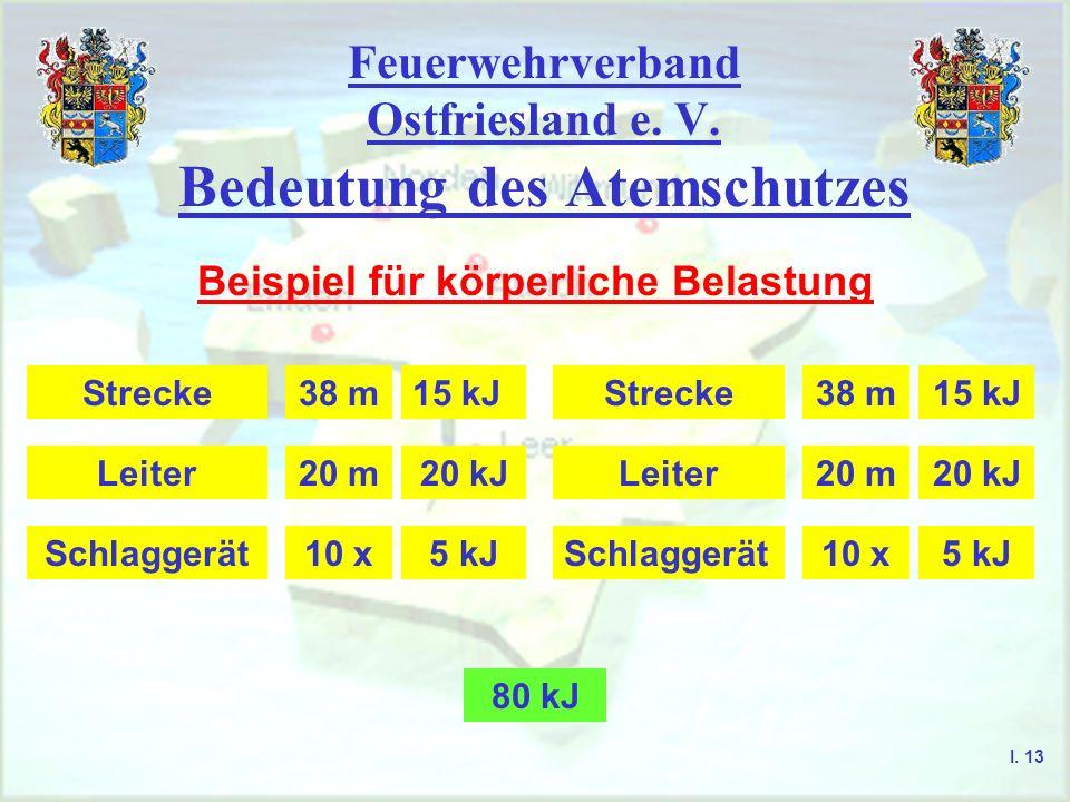Feuerwehrverband Ostfriesland e. V. Bedeutung des Atemschutzes I. 13 Beispiel für körperliche Belastung Strecke Leiter Schlaggerät 38 m 20 m 10 x 15 k