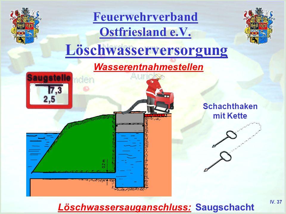 Feuerwehrverband Ostfriesland e.V. Löschwasserversorgung Wasserentnahmestellen Schachthaken mit Kette Löschwassersauganschluss: Saugschacht IV. 37