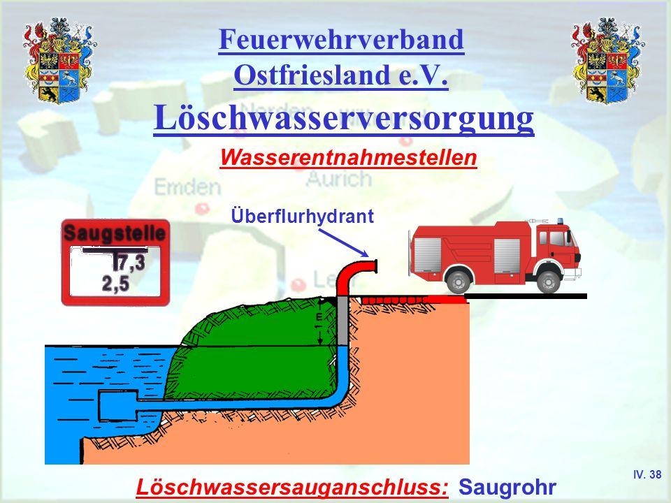 Feuerwehrverband Ostfriesland e.V. Löschwasserversorgung Wasserentnahmestellen Löschwassersauganschluss: Saugrohr Überflurhydrant IV. 38