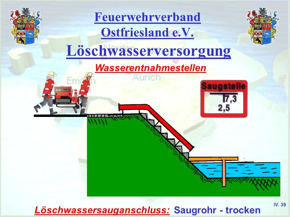 Feuerwehrverband Ostfriesland e.V. Löschwasserversorgung Wasserentnahmestellen Löschwassersauganschluss: Saugrohr - trocken IV. 39