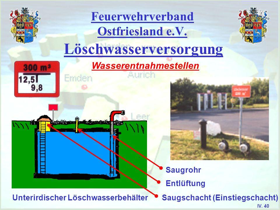 Feuerwehrverband Ostfriesland e.V. Löschwasserversorgung Wasserentnahmestellen Unterirdischer Löschwasserbehälter Saugrohr Entlüftung Saugschacht (Ein