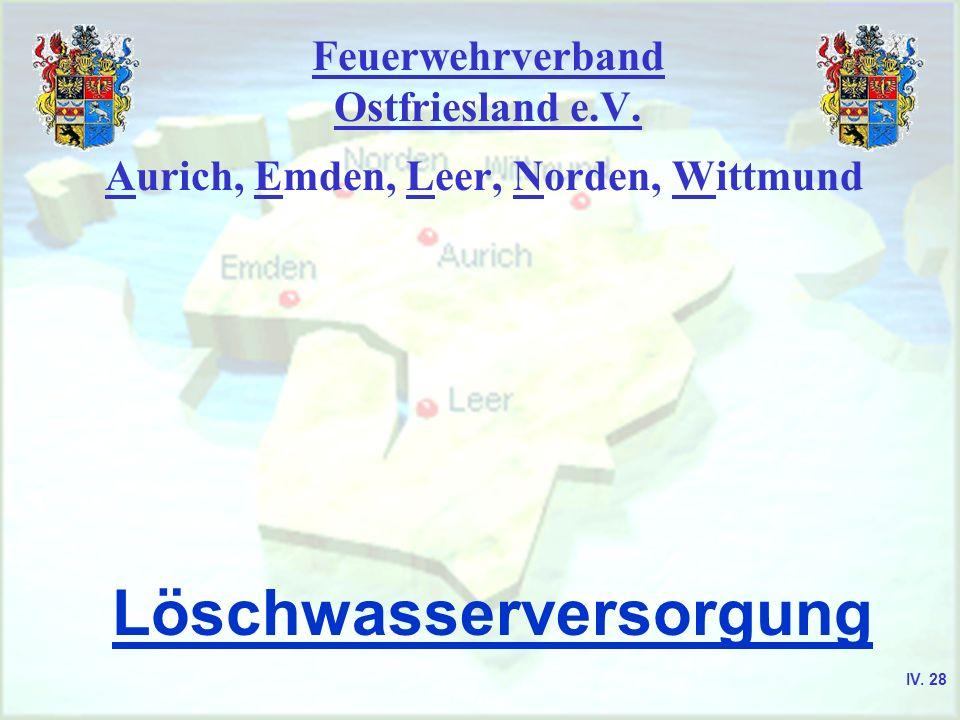 Feuerwehrverband Ostfriesland e.V. Aurich, Emden, Leer, Norden, Wittmund Löschwasserversorgung IV. 28