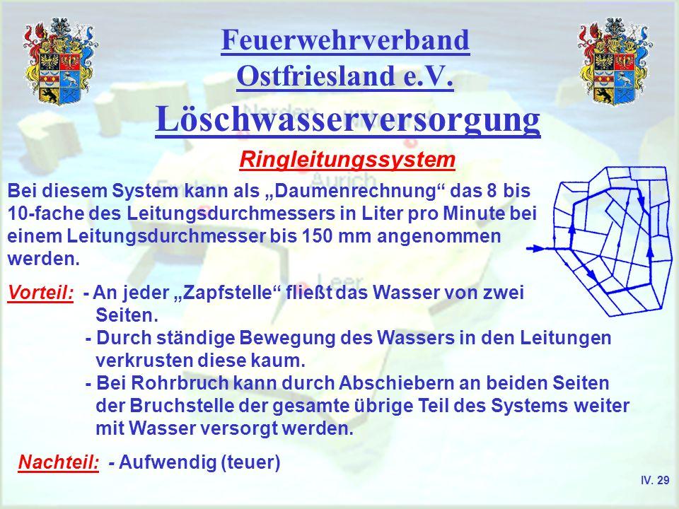 Feuerwehrverband Ostfriesland e.V. Löschwasserversorgung Ringleitungssystem Bei diesem System kann als Daumenrechnung das 8 bis 10-fache des Leitungsd