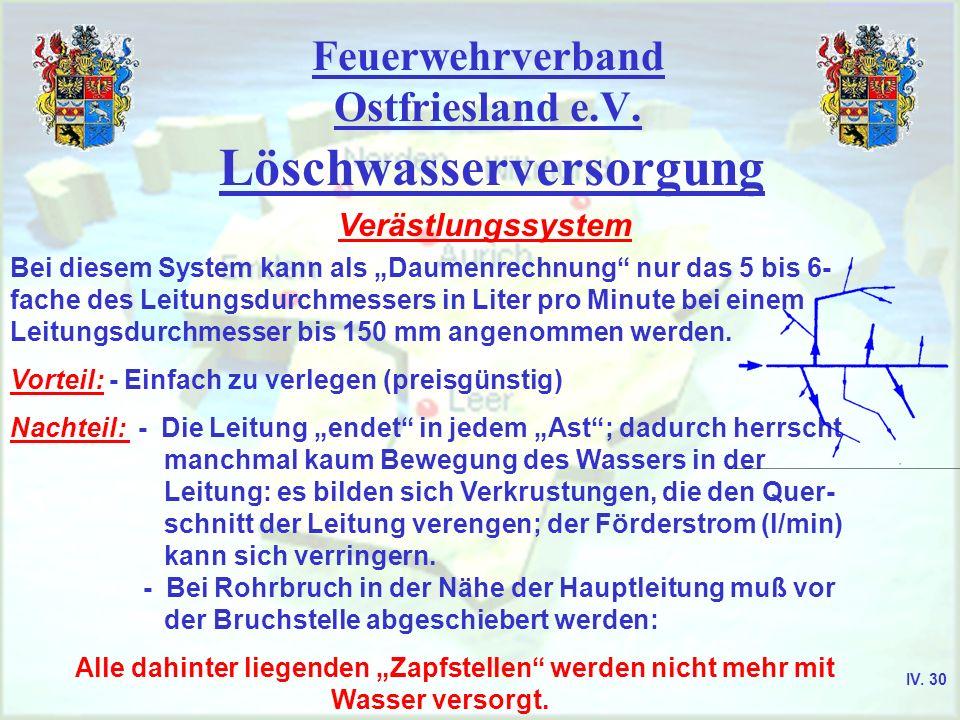 Feuerwehrverband Ostfriesland e.V. Löschwasserversorgung Verästlungssystem Bei diesem System kann als Daumenrechnung nur das 5 bis 6- fache des Leitun