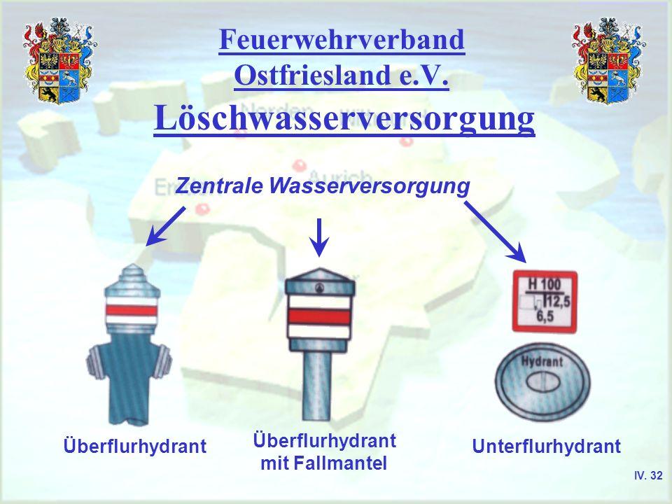Feuerwehrverband Ostfriesland e.V. Löschwasserversorgung Zentrale Wasserversorgung Überflurhydrant mit Fallmantel Unterflurhydrant IV. 32