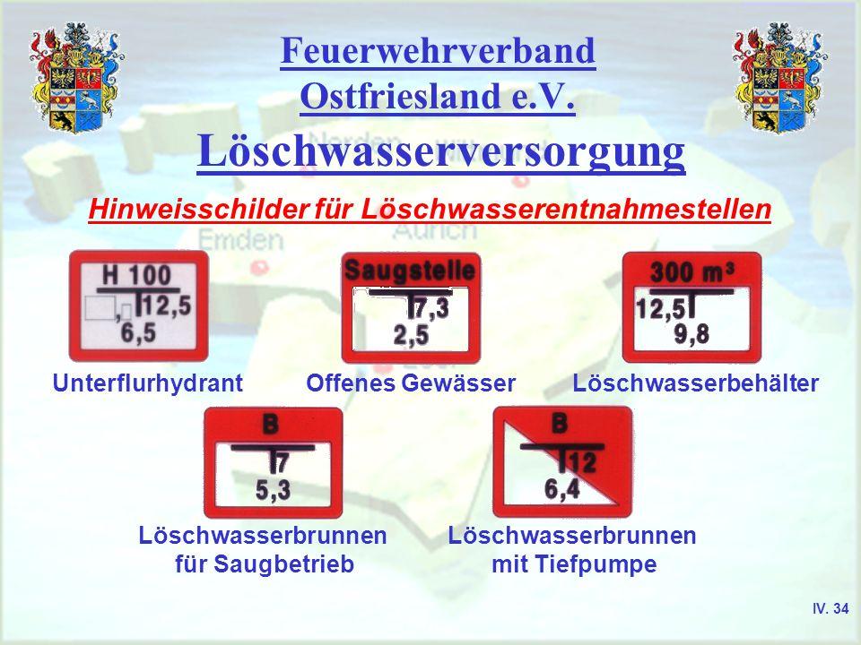 Feuerwehrverband Ostfriesland e.V. Löschwasserversorgung Hinweisschilder für Löschwasserentnahmestellen UnterflurhydrantOffenes GewässerLöschwasserbeh