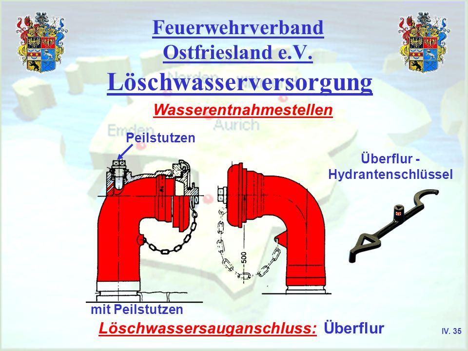 Feuerwehrverband Ostfriesland e.V. Löschwasserversorgung Wasserentnahmestellen mit Peilstutzen Peilstutzen Überflur - Hydrantenschlüssel Löschwassersa
