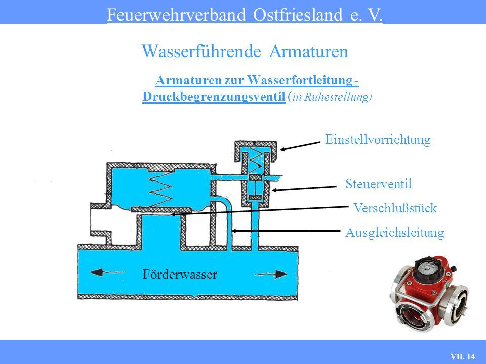 VII. 14 Armaturen zur Wasserfortleitung - Druckbegrenzungsventil ( in Ruhestellung) Feuerwehrverband Ostfriesland e. V. Wasserführende Armaturen Förde