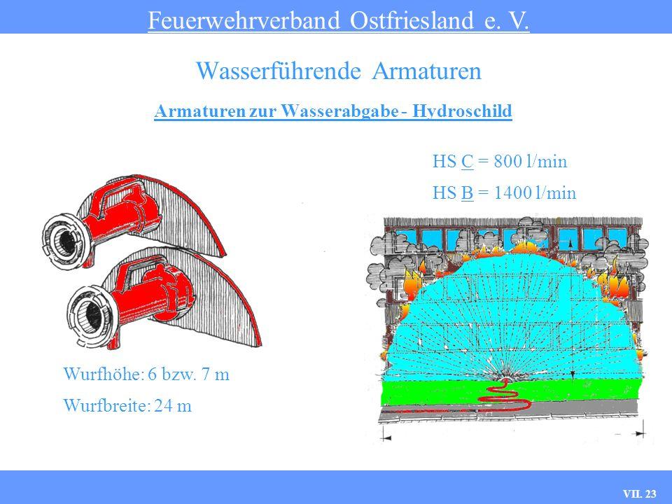 VII. 23 Armaturen zur Wasserabgabe - Hydroschild Feuerwehrverband Ostfriesland e. V. Wasserführende Armaturen HS C = 800 l/min HS B = 1400 l/min Wurfh