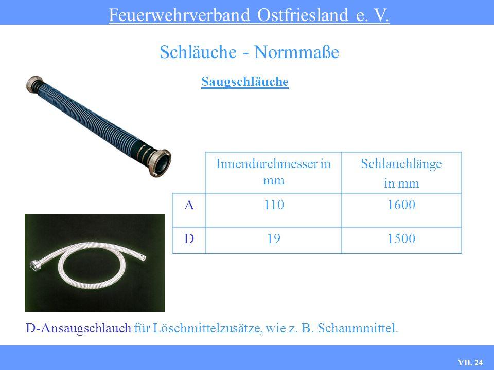 VII. 24 Saugschläuche Feuerwehrverband Ostfriesland e. V. Schläuche - Normmaße Innendurchmesser in mm Schlauchlänge in mm A1101600 D191500 D-Ansaugsch