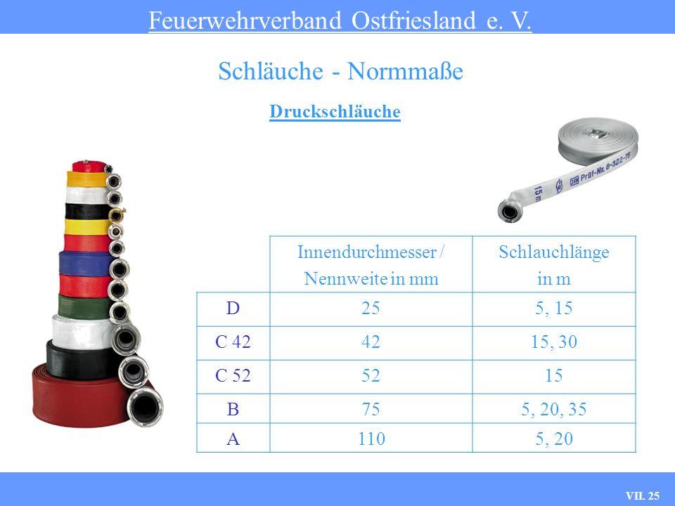 VII. 25 Druckschläuche Feuerwehrverband Ostfriesland e. V. Schläuche - Normmaße Innendurchmesser / Nennweite in mm Schlauchlänge in m D255, 15 C 42421