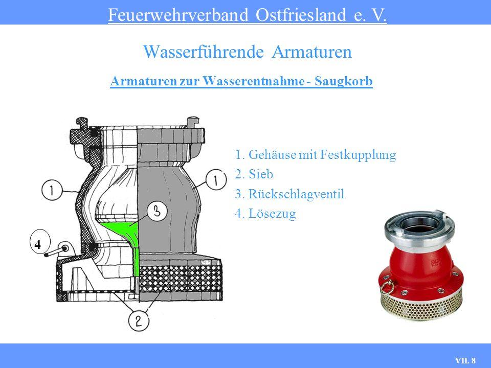 VII. 8 Armaturen zur Wasserentnahme - Saugkorb Feuerwehrverband Ostfriesland e. V. Wasserführende Armaturen 1. Gehäuse mit Festkupplung 2. Sieb 3. Rüc