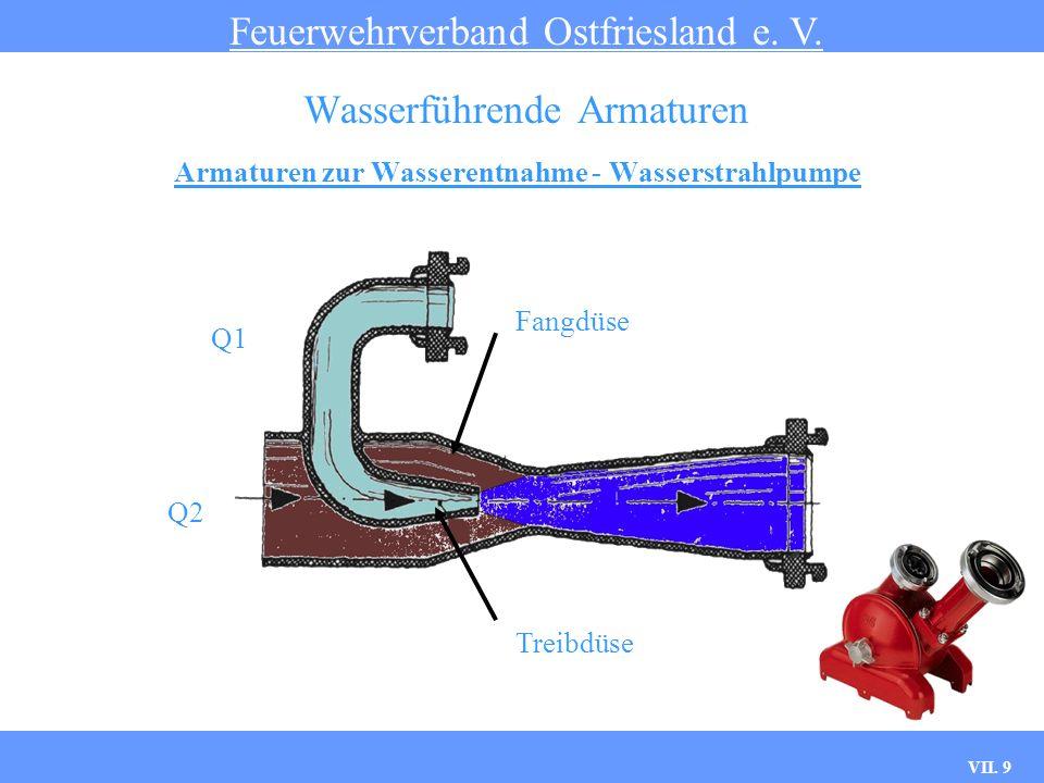 VII. 9 Armaturen zur Wasserentnahme - Wasserstrahlpumpe Feuerwehrverband Ostfriesland e. V. Wasserführende Armaturen Fangdüse Treibdüse Q2 Q1