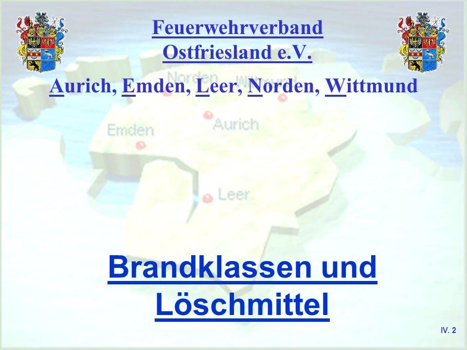 Feuerwehrverband Ostfriesland e.V. Aurich, Emden, Leer, Norden, Wittmund Brandklassen und Löschmittel IV. 2