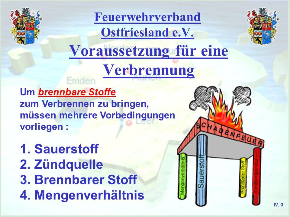Feuerwehrverband Ostfriesland e.V. Voraussetzung für eine Verbrennung Um brennbare Stoffe zum Verbrennen zu bringen, müssen mehrere Vorbedingungen vor