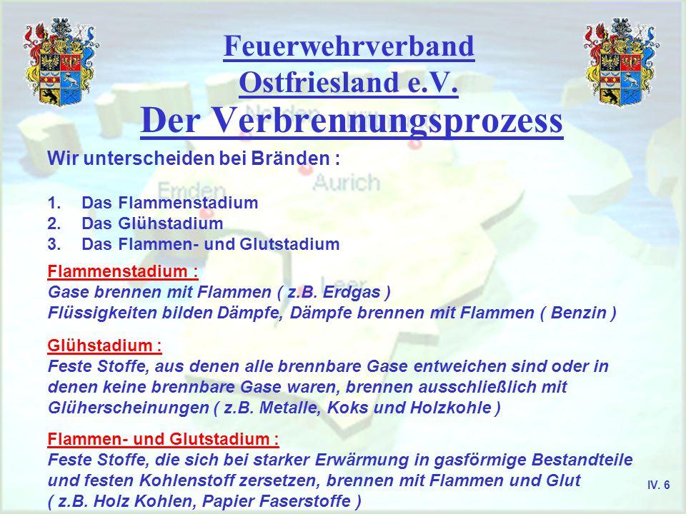 Feuerwehrverband Ostfriesland e.V. Der Verbrennungsprozess Wir unterscheiden bei Bränden : 1.Das Flammenstadium 2.Das Glühstadium 3.Das Flammen- und G
