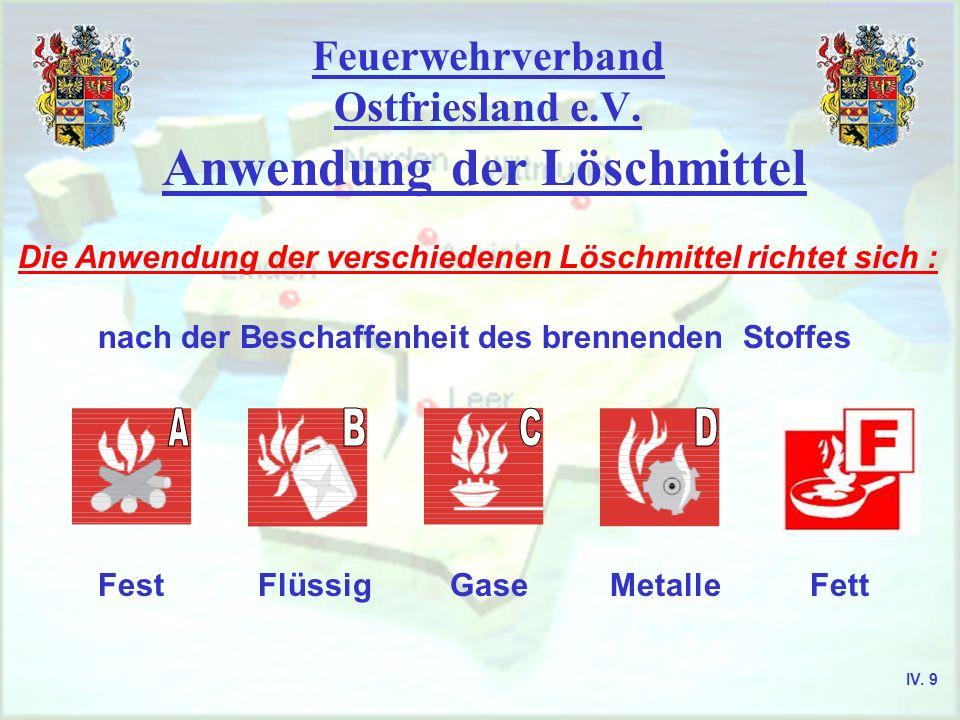 Feuerwehrverband Ostfriesland e.V. Anwendung der Löschmittel Die Anwendung der verschiedenen Löschmittel richtet sich : nach der Beschaffenheit des br
