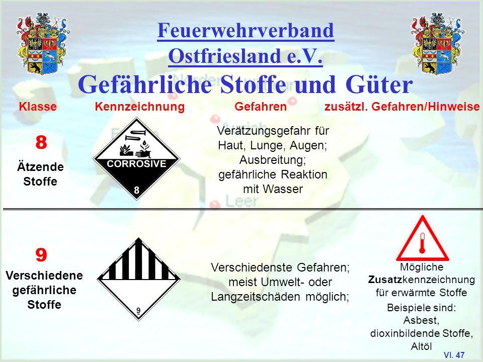 Feuerwehrverband Ostfriesland e.V. Gefährliche Stoffe und Güter Klasse Kennzeichnung Gefahren zusätzl. Gefahren/Hinweise 7 Radioaktive Stoffe Fahrzeug