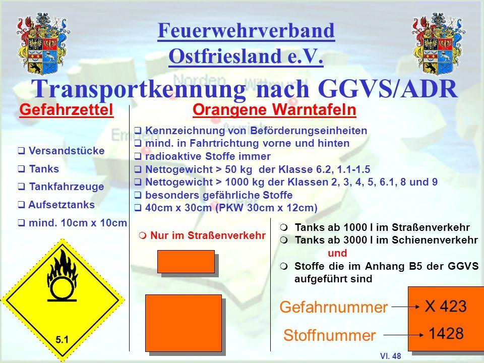 Feuerwehrverband Ostfriesland e.V. Gefährliche Stoffe und Güter Klasse Kennzeichnung Gefahren zusätzl. Gefahren/Hinweise 8 Ätzende Stoffe Verätzungsge