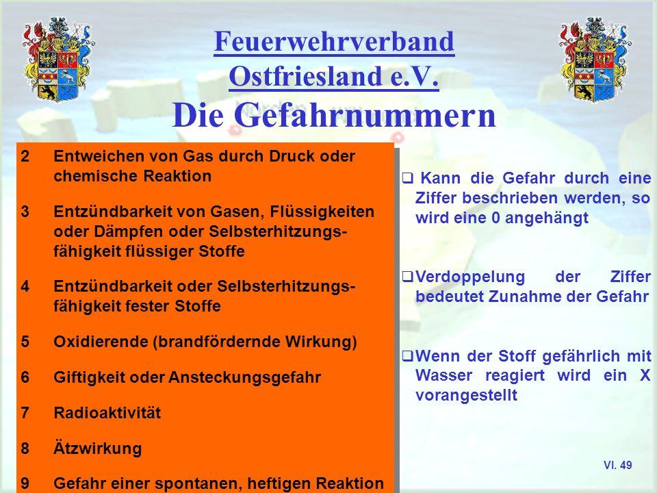 Feuerwehrverband Ostfriesland e.V. Transportkennung nach GGVS/ADR Gefahrzettel Versandstücke Tanks Tankfahrzeuge Aufsetztanks mind. 10cm x 10cm Orange