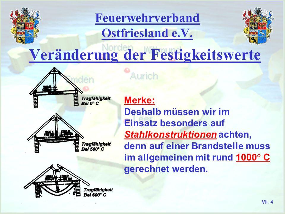 Feuerwehrverband Ostfriesland e.V. Veränderung der Festigkeitswerte Merke: Deshalb müssen wir im Einsatz besonders auf Stahlkonstruktionen achten, den
