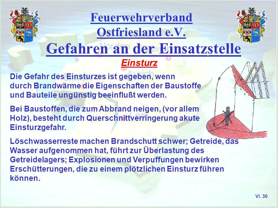 Feuerwehrverband Ostfriesland e.V. Gefahren an der Einsatzstelle Einsturz Die Gefahr des Einsturzes ist gegeben, wenn durch Brandwärme die Eigenschaft