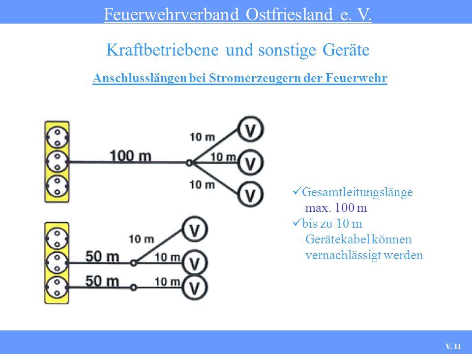 Anschlusslängen bei Stromerzeugern der Feuerwehr Feuerwehrverband Ostfriesland e. V. Kraftbetriebene und sonstige Geräte Gesamtleitungslänge max. 100