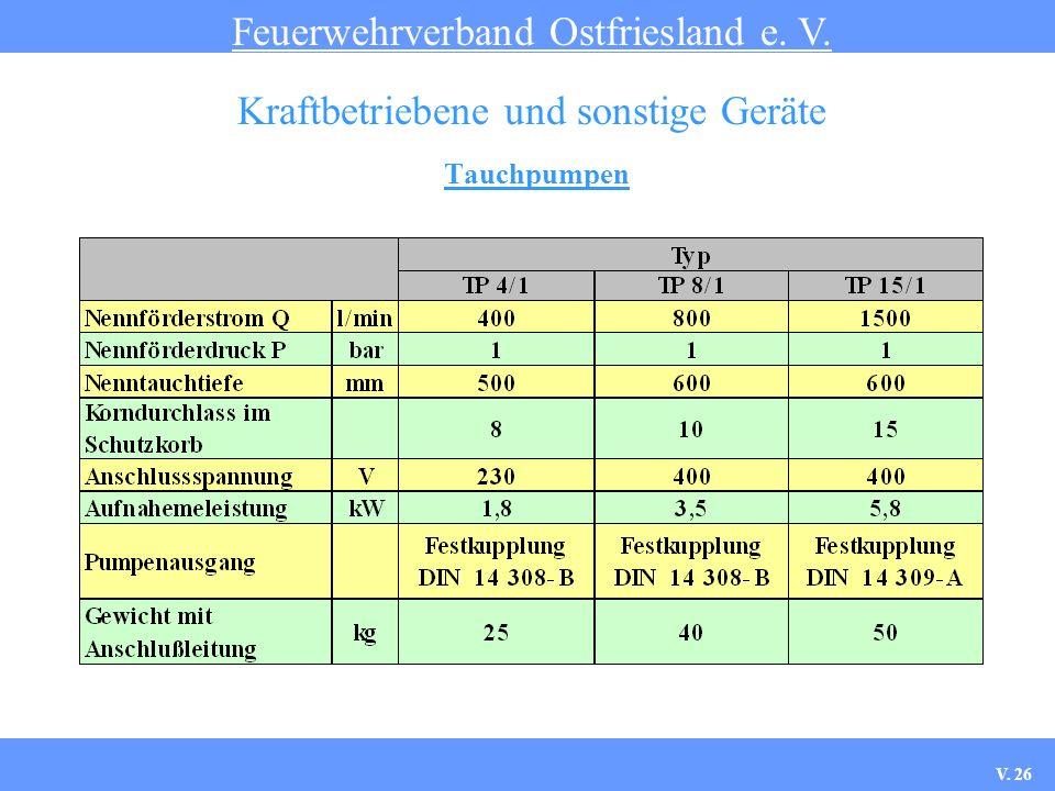 Tauchpumpen Feuerwehrverband Ostfriesland e. V. Kraftbetriebene und sonstige Geräte V. 26