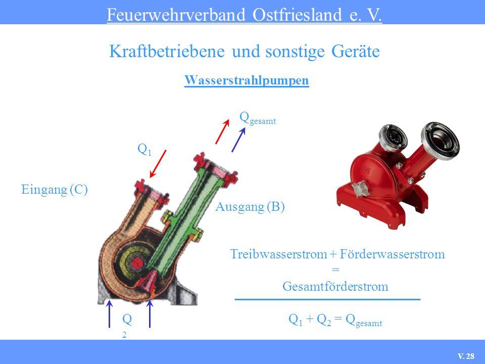 Wasserstrahlpumpen Feuerwehrverband Ostfriesland e. V. Kraftbetriebene und sonstige Geräte Eingang (C) Ausgang (B) Q1Q1 Q gesamt Q2Q2 Treibwasserstrom