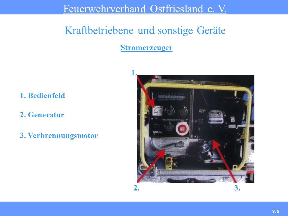 Stromerzeuger Feuerwehrverband Ostfriesland e. V. Kraftbetriebene und sonstige Geräte 1. 2.3. 1. Bedienfeld 2. Generator 3. Verbrennungsmotor V. 8