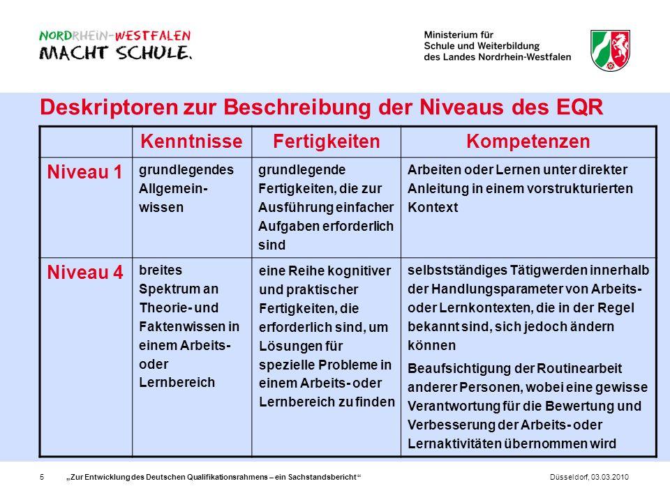 Zur Entwicklung des Deutschen Qualifikationsrahmens – ein Sachstandsbericht 5Düsseldorf, 03.03.2010 Deskriptoren zur Beschreibung der Niveaus des EQR