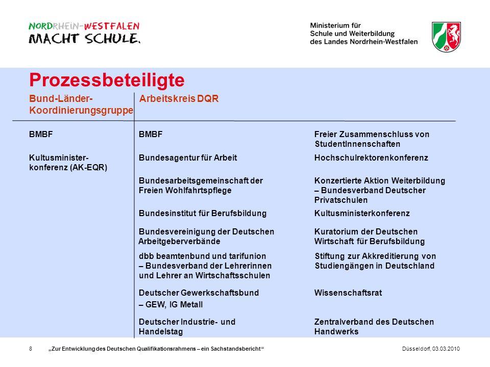 Zur Entwicklung des Deutschen Qualifikationsrahmens – ein Sachstandsbericht 8Düsseldorf, 03.03.2010 Prozessbeteiligte Bund-Länder- Koordinierungsgrupp