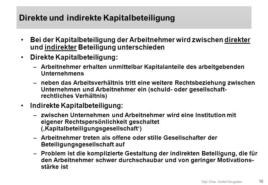 10 Dipl.-Finw. Detlef Hergaden Bei der Kapitalbeteiligung der Arbeitnehmer wird zwischen direkter und indirekter Beteiligung unterschieden Direkte Kap