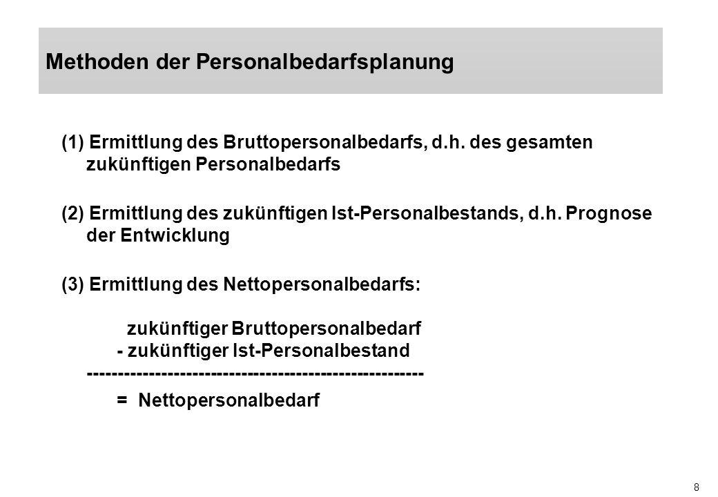 8 (1) Ermittlung des Bruttopersonalbedarfs, d.h. des gesamten zukünftigen Personalbedarfs (2) Ermittlung des zukünftigen Ist-Personalbestands, d.h. Pr
