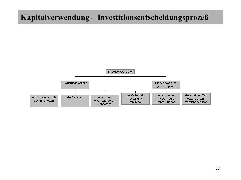 13 Kapitalverwendung - Investitionsentscheidungsprozeß