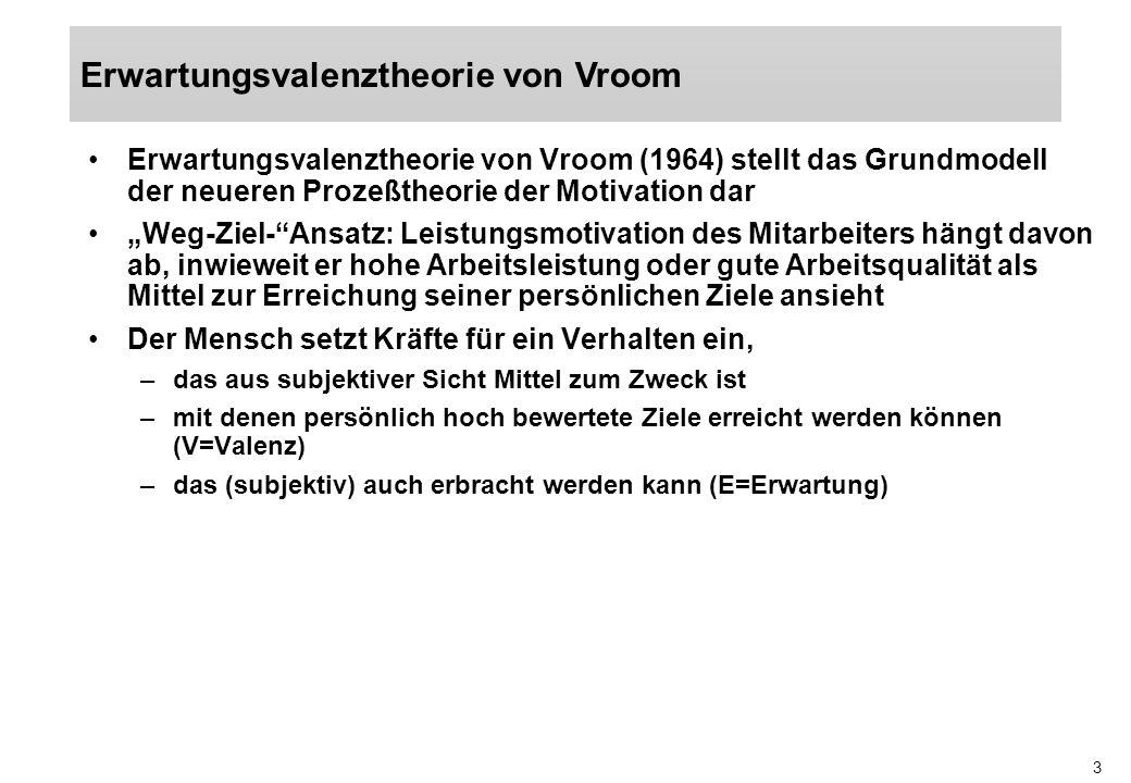 3 Erwartungsvalenztheorie von Vroom (1964) stellt das Grundmodell der neueren Prozeßtheorie der Motivation dar Weg-Ziel-Ansatz: Leistungsmotivation de