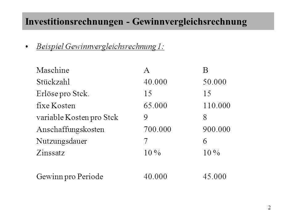 2 Beispiel Gewinnvergleichsrechnung 1: MaschineA B Stückzahl40.00050.000 Erlöse pro Stck.15 15 fixe Kosten65.000110.000 variable Kosten pro Stck98 Ans