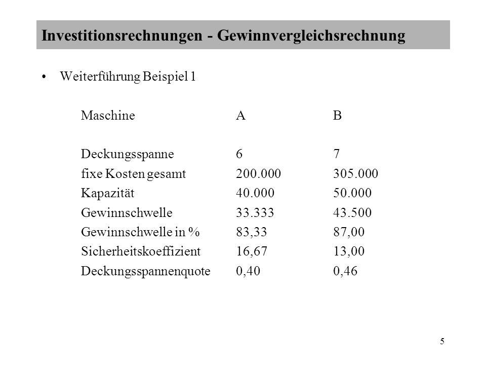 5 Weiterführung Beispiel 1 MaschineAB Deckungsspanne67 fixe Kosten gesamt200.000305.000 Kapazität40.00050.000 Gewinnschwelle33.33343.500 Gewinnschwell