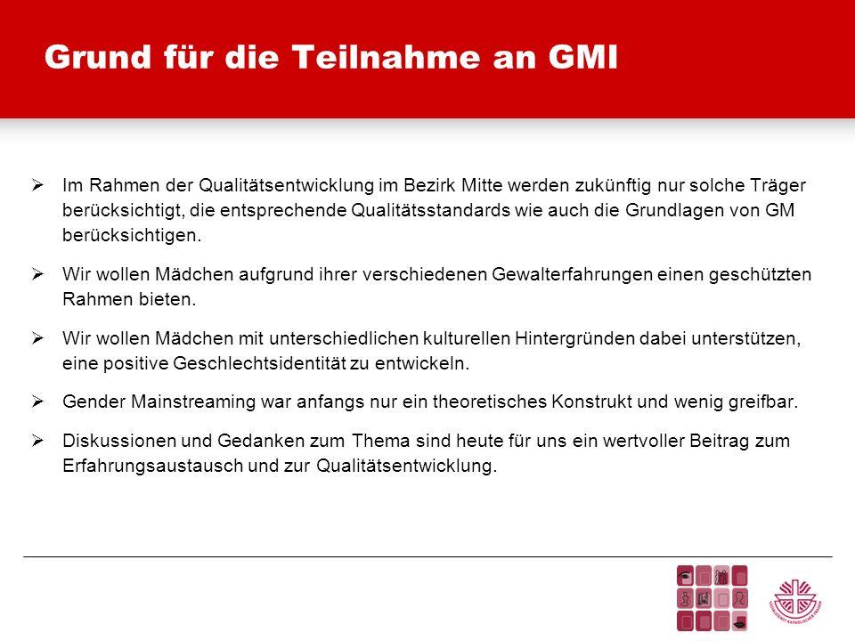 Grund für die Teilnahme an GMI Im Rahmen der Qualitätsentwicklung im Bezirk Mitte werden zukünftig nur solche Träger berücksichtigt, die entsprechende
