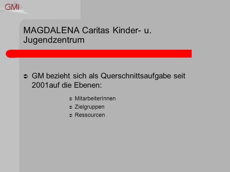 MAGDALENA Caritas Kinder- u.
