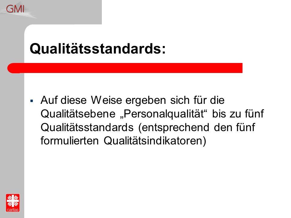Qualitätsstandards: Auf diese Weise ergeben sich für die Qualitätsebene Personalqualität bis zu fünf Qualitätsstandards (entsprechend den fünf formuli