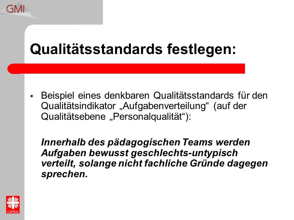 Qualitätsstandards festlegen: Beispiel eines denkbaren Qualitätsstandards für den Qualitätsindikator Aufgabenverteilung (auf der Qualitätsebene Person