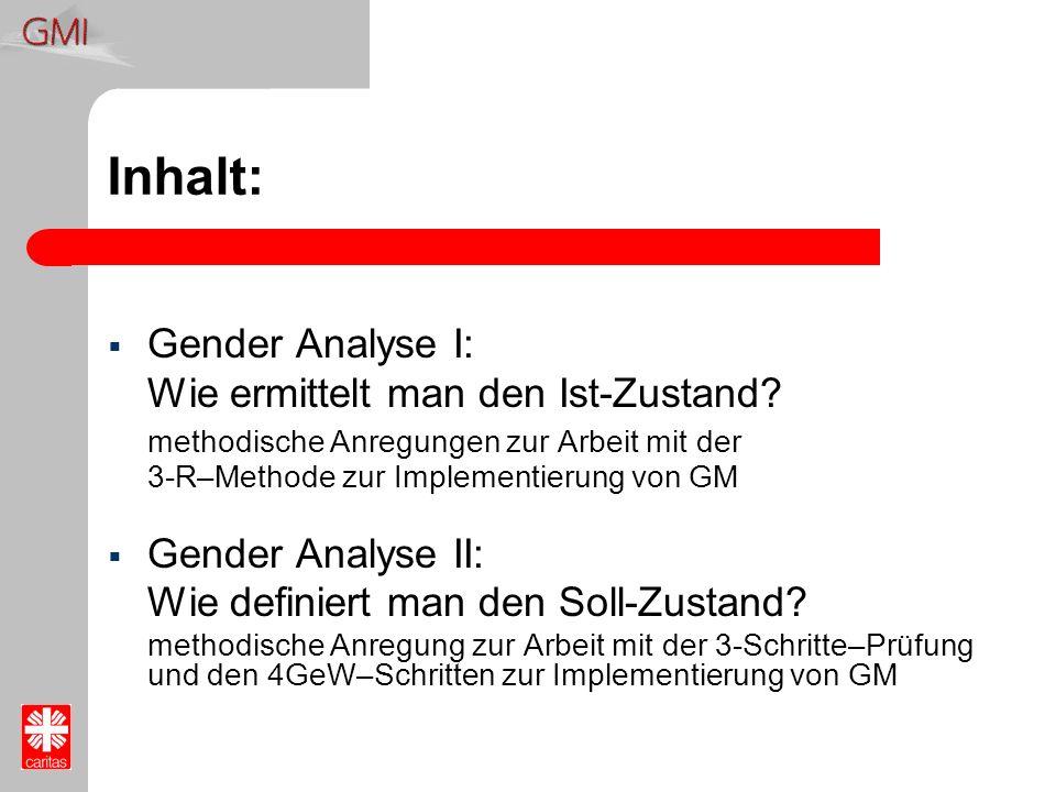 Inhalt: Gender Analyse I: Wie ermittelt man den Ist-Zustand? methodische Anregungen zur Arbeit mit der 3-R–Methode zur Implementierung von GM Gender A