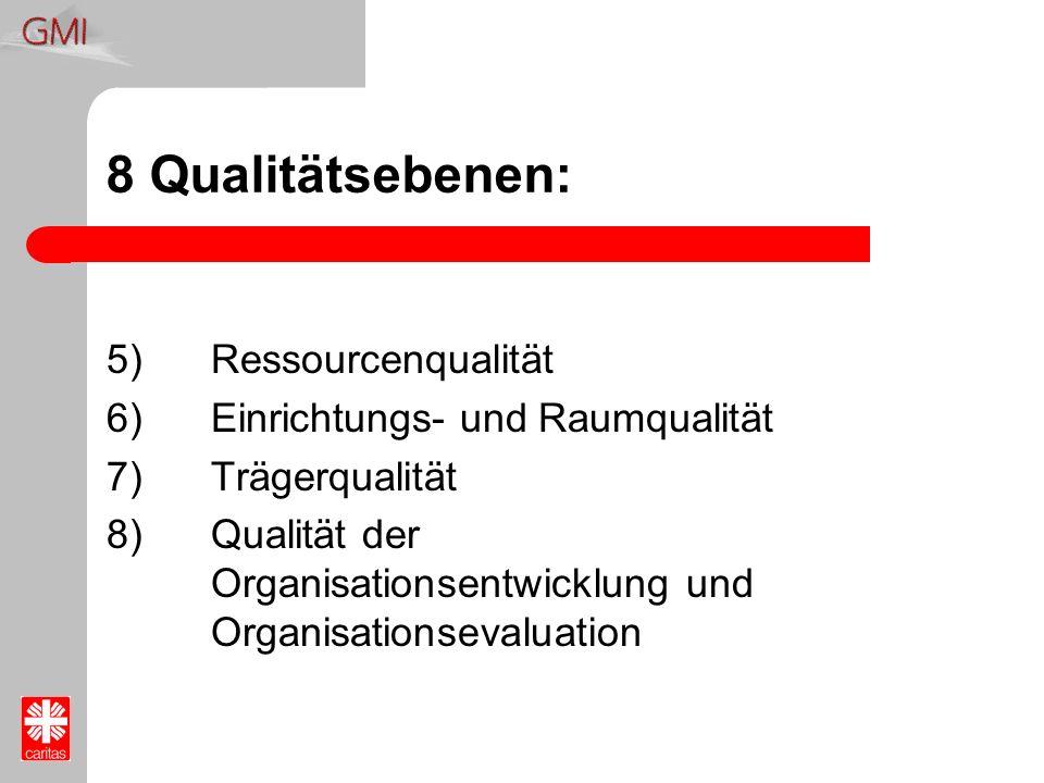 8 Qualitätsebenen: 5) Ressourcenqualität 6) Einrichtungs- und Raumqualität 7) Trägerqualität 8) Qualität der Organisationsentwicklung und Organisation
