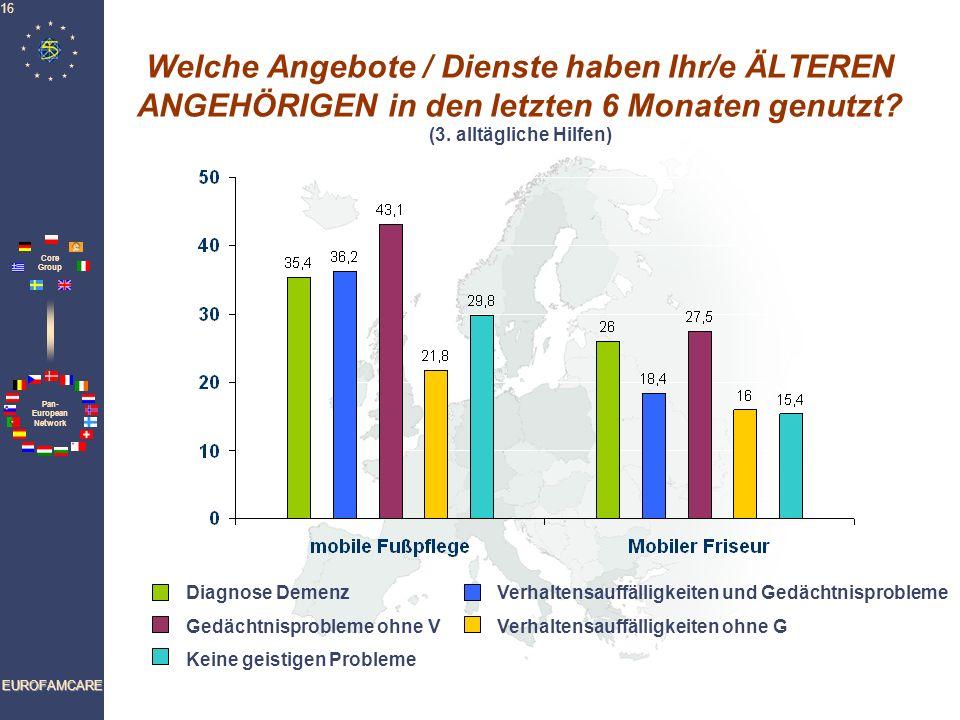 Pan- European Network Core Group EUROFAMCARE 16 Welche Angebote / Dienste haben Ihr/e ÄLTEREN ANGEHÖRIGEN in den letzten 6 Monaten genutzt? (3. alltäg